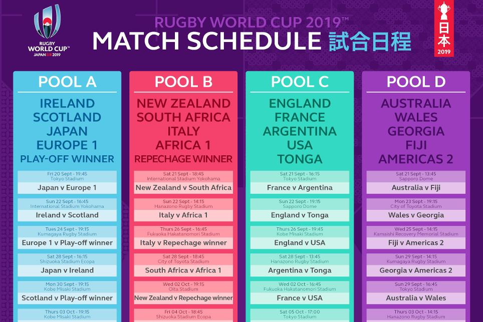 Rugby World Cup 2019 Match Schedule 12 Host Cities